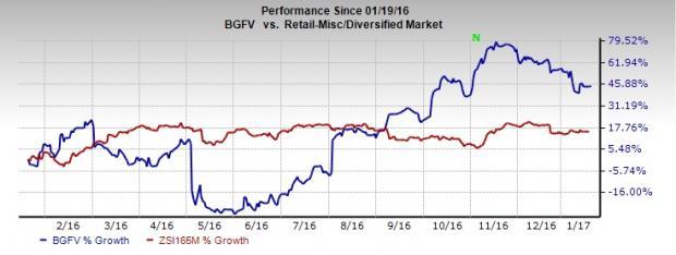 Big 5 (BGFV) Raises Q4 Earnings Guidance on Solid Top Line