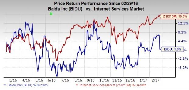 Baidu Stock Quote Interesting Baidu Bidu Beats Earnings And Revenue Estimates In Q4  Nasdaq