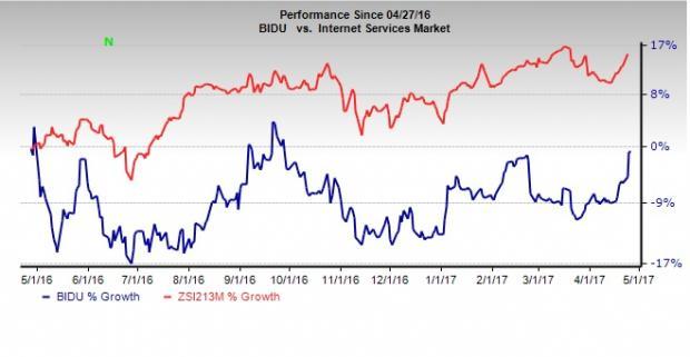Can Baidu (BIDU) Pull Off a Surprise this Earnings Season?