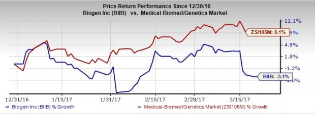 3 Biotech Stocks That Are Broker Favorites