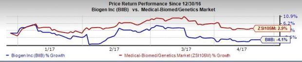 Biogen to License Alzheimer Candidate from Bristol-Myers