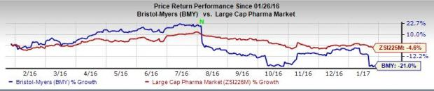 Bristol-Myers (BMY) Misses on Q4 Earnings, Beats on Sales