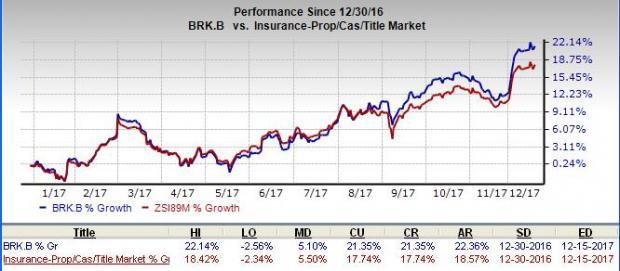 5 Financial Stocks That Beat Berkshire Hathaway In 2017 Nasdaq