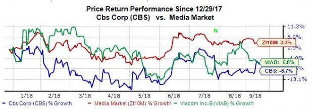 Is Moonves Ouster At Cbs A Victory For Viacom Nasdaq