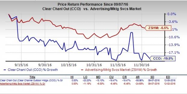 Clear Channel (CCO) Affiliate Secures Deal to Boost Growth