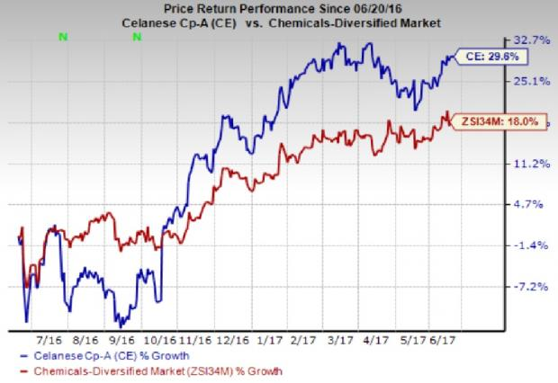 Celanese, Blackstone Ink Deal to Form Acetate Tow JV