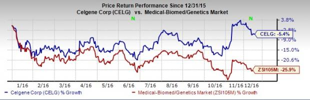 3 Great Stocks to Beat the Biotech Blues