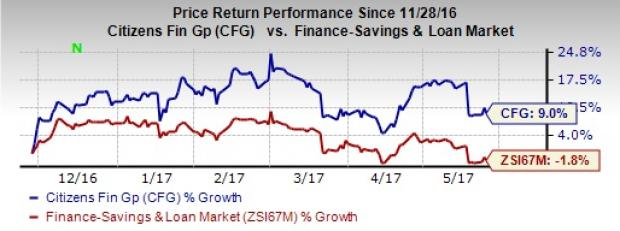 4 Reasons to Add Citizens Financial to Your Portfolio Now
