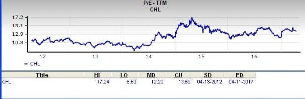 Is China Mobile a Great Stock for Value Investors?