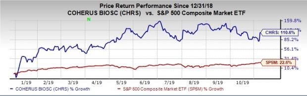 4 Biotech Stocks That Could Keep Beating Wall Street