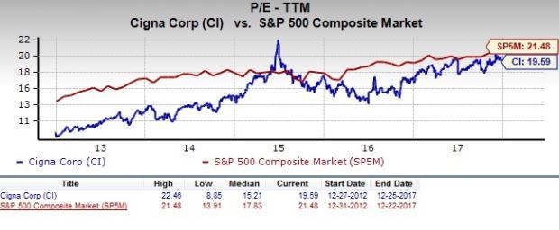Key Bank Stock Quote Pleasing Quotescigna Stock Quotestock • Hak660