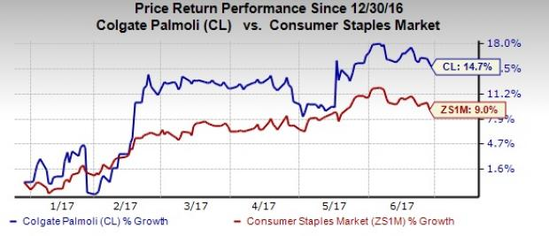 What Makes Colgate-Palmolive (CL) a Treasured Holding?