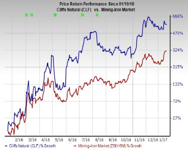 Cliffs Well Placed on Debt & Cost Actions, Supply Deals