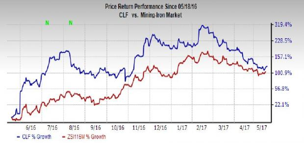 One year cliff stock options