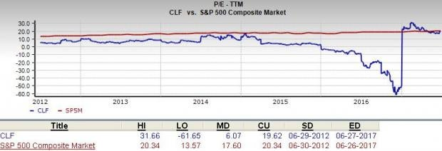 Can Cliffs Natural (CLF) Prove to be a Suitable Value Pick Now?