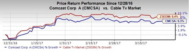 Will Comcast (CMCSA) Offer Nationwide Online TV Services?
