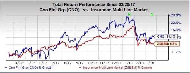 Avoid Prudential Add These Insurance Stocks To Your Portfolio