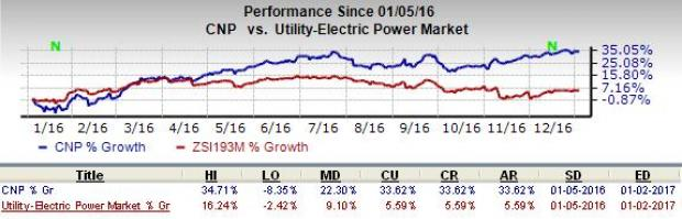 CenterPoint Energy Unit Acquires Atmos Energy Marketing