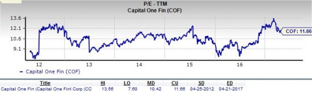 Is Capital One a Great Stock for Value Investors?