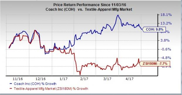 Should You Buy Coach, Inc. (NYSE:COH) On Current Analyst Views?