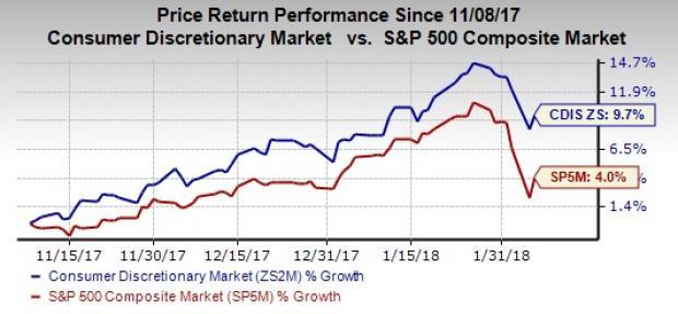 Media Stocks Earnings Roster For Feb 8 Viab Nwsa More