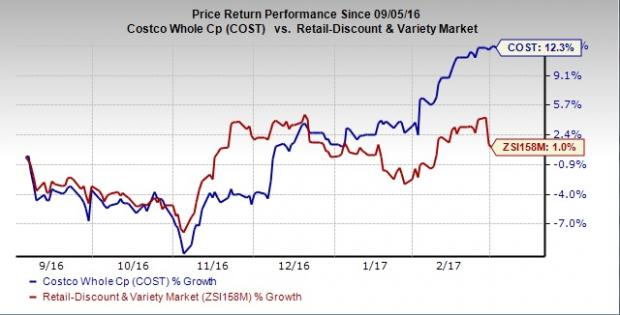 Costco (COST) Earnings and Revenues Miss Estimates in Q2