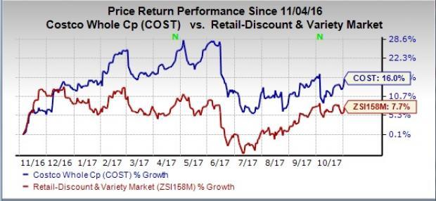 Costco Cost Continues Its Solid Comps Trend In October Nasdaq