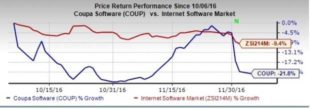 Coupa Software (COUP) Stock Up on Lower Y/Y Loss in Q3