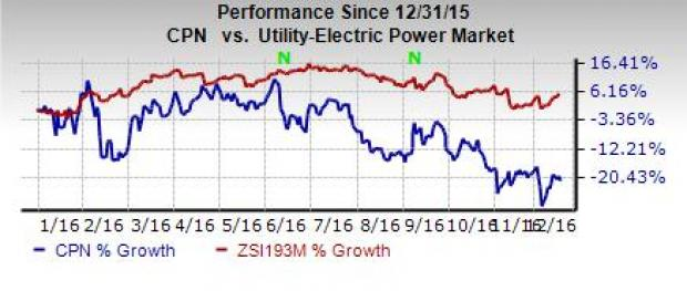 4 Utility Stocks to Avoid Following Fed Rate Hike