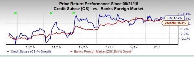 Credit Suisse (CS) Cuts Equities Business Jobs in Asia