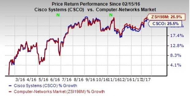 Will Cisco (CSCO) Disappoint Estimates in Q2 Earnings?