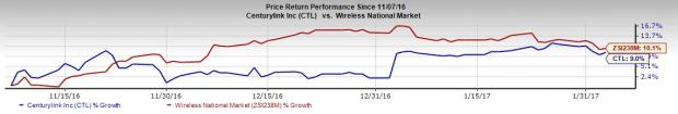 CenturyLink (CTL): Is a Beat in Store this Earnings Season?