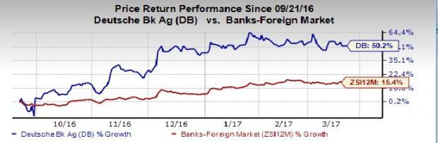 Deutsche Bank (DB) Raises $8.6B Capital at 35% Discount