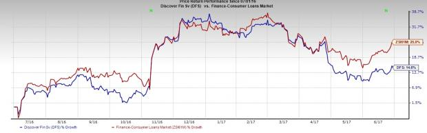 Discover Financial Returns More Capital, Passes Stress Test