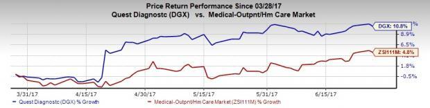 Quest Diagnostics to Buy Outreach Lab Service in Cape Cod
