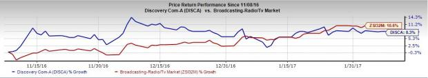 Discovery Communications (DISCA) Q4 Earnings: What's Up?