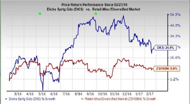 Big 5 Sporting Goods Corp. (NASDAQ:BGFV)