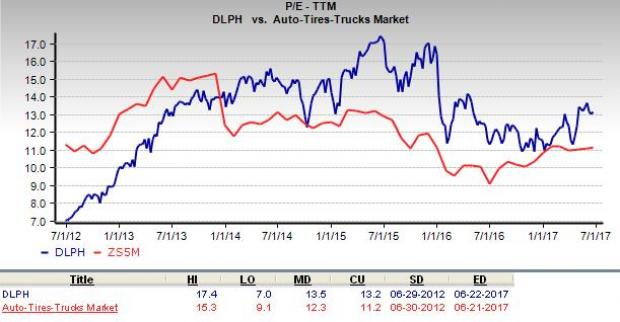 Today Analysts Focus on General Motors Company (GM), ConocoPhillips (COP)