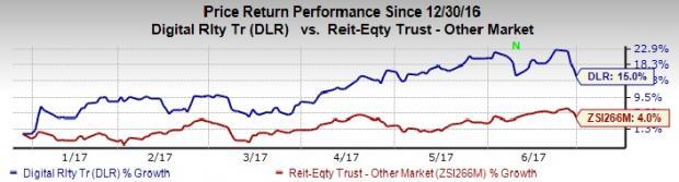 Digital Realty JV Closes $135M Refinancing, Ups Flexibility