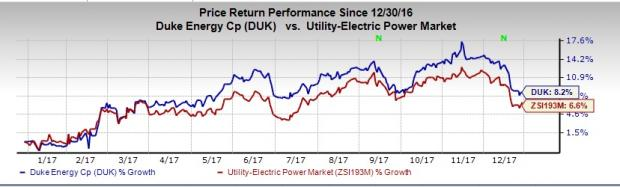 Image Result For Duke Energy Arm Files For Storm Recovery Expenses In Florida