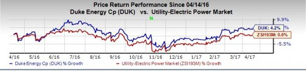 Duke Energy (DUK) to Upgrade North Carolina Electric System