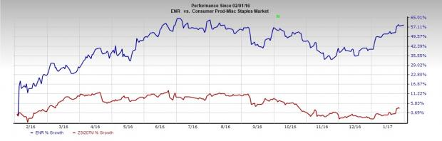 Consumer Staples Stocks Feb 1 Earnings Roster: HI, ENR, TUP