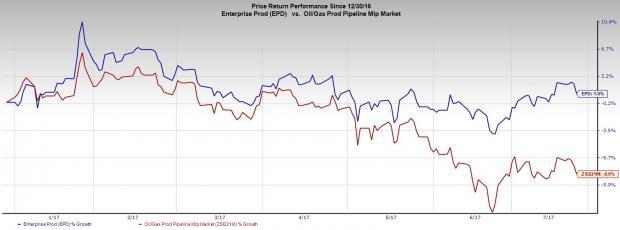 Enterprise (EPD) Wins Appeal Against Energy Transfer Lawsuit