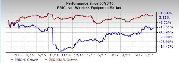 Ericsson Divests Power Module Unit as Part of Restructuring