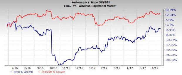 Ericsson (ERIC) Set to Transform Vodafone's Network in UK