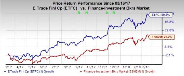etrade how to buy stock