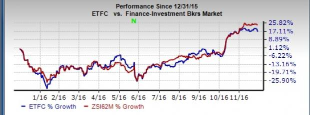 Why E*TRADE (ETFC) Stock is an Attractive Pick Right Now