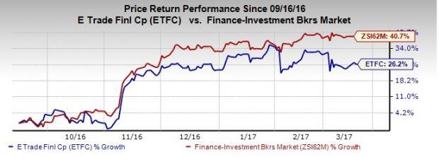 E*TRADE Financial (ETFC) February DARTs Increase 33% Y/Y