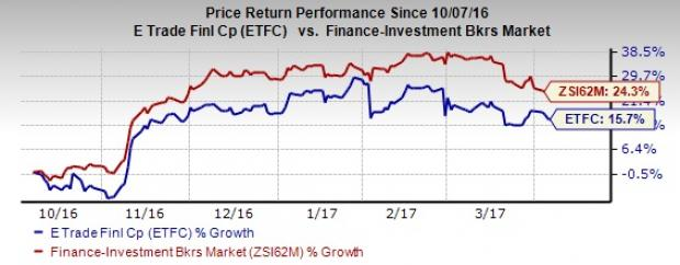 Why You Should Hold on to E*TRADE Financial (ETFC) Stock
