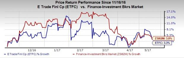 E*TRADE Financial (ETFC) April DARTs Down 3% from March